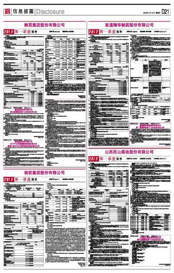 南通精华制药股份有限公司2012第一季度报告
