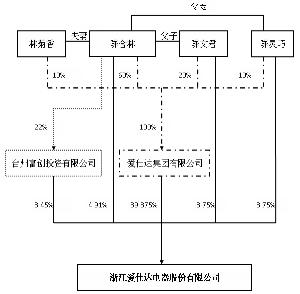 浙江爱仕达电器股份有限公司2011年度报告摘要