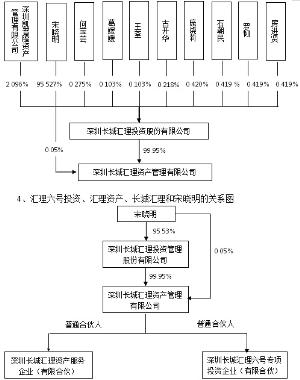 2016年肇庆市产业结构