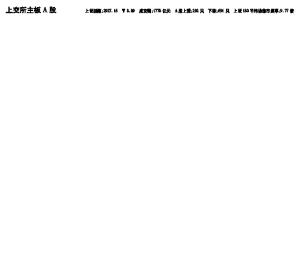 """0000 【tr2016sh1000007】  """"大华女篮杯""""-""""动博士""""亲子运动冒险岛"""