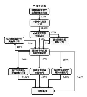 医院财务组织结构图