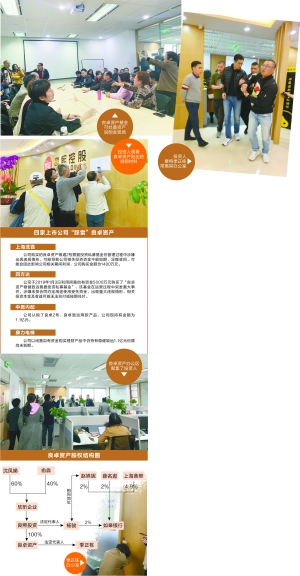 橙银行财务图片素材