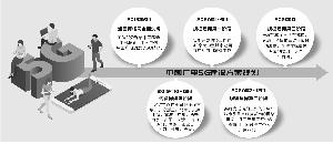 广电5G加速落地 商用谋动基站先行