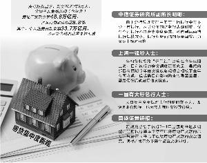 """房贷集中度新规落地半月无碍信贷""""开门红"""""""