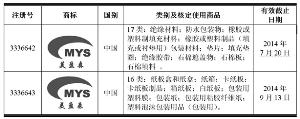 深圳市美盈森环保科技股份有限公司首次公开发行股票图片
