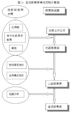 最大中文百决策树分析法:举例说明决策树分析法:请问