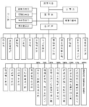 横店集团东磁股份有限公司公开发行2011年公